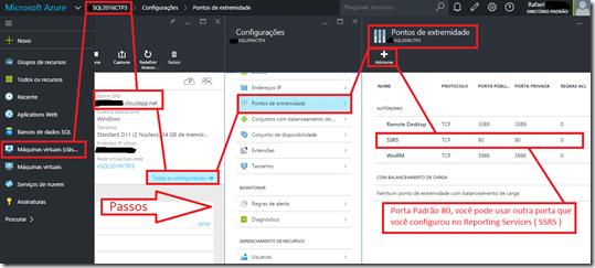 AzurePainelGerenciamentoNovo_EndPoint_PontoExtremidade